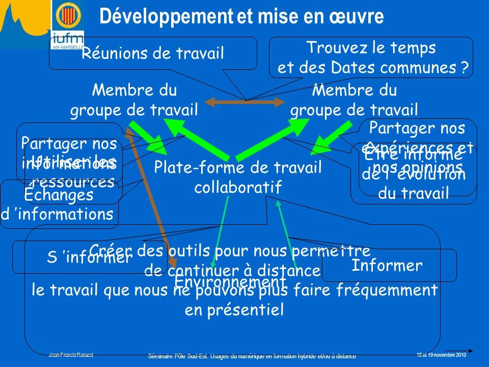 Développement et mise en œuvre