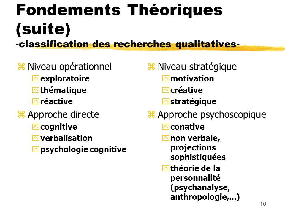 Fondements Théoriques (suite) -classification des recherches qualitatives-