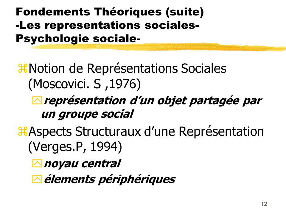 Notion de Représentations Sociales (Moscovici. S ,1976)