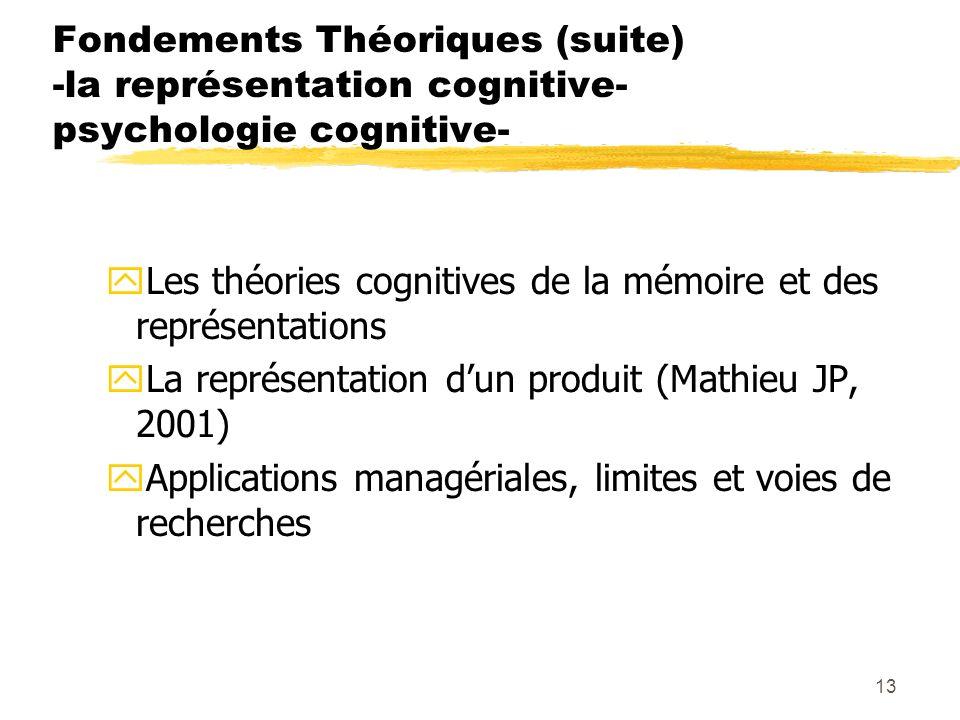 Les théories cognitives de la mémoire et des représentations
