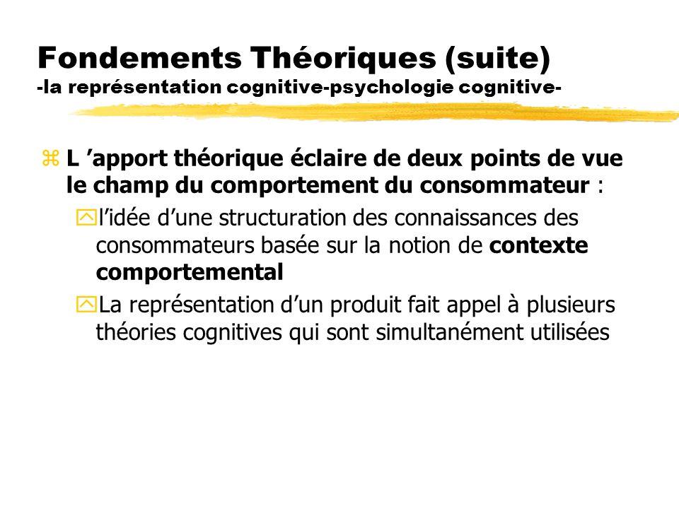 Fondements Théoriques (suite) -la représentation cognitive-psychologie cognitive-