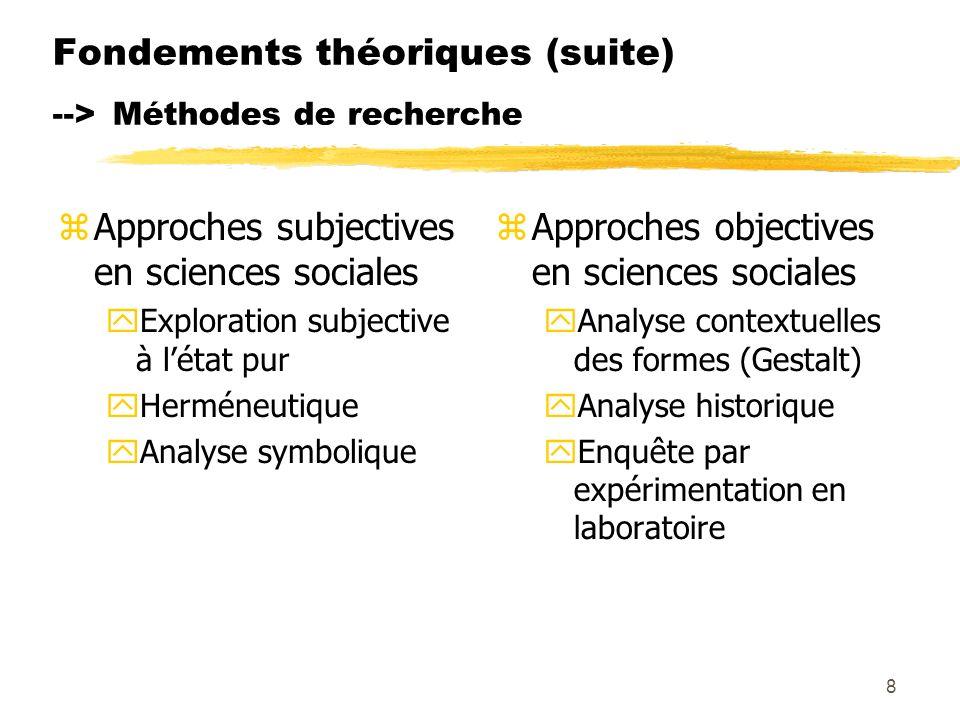 Fondements théoriques (suite) --> Méthodes de recherche