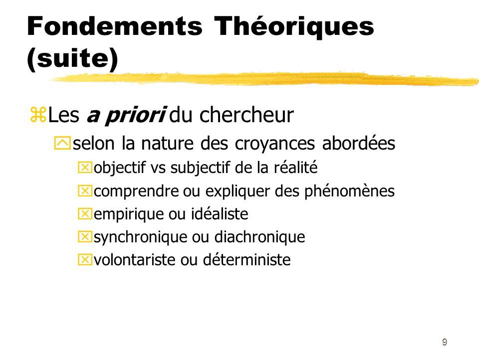 Fondements Théoriques (suite)
