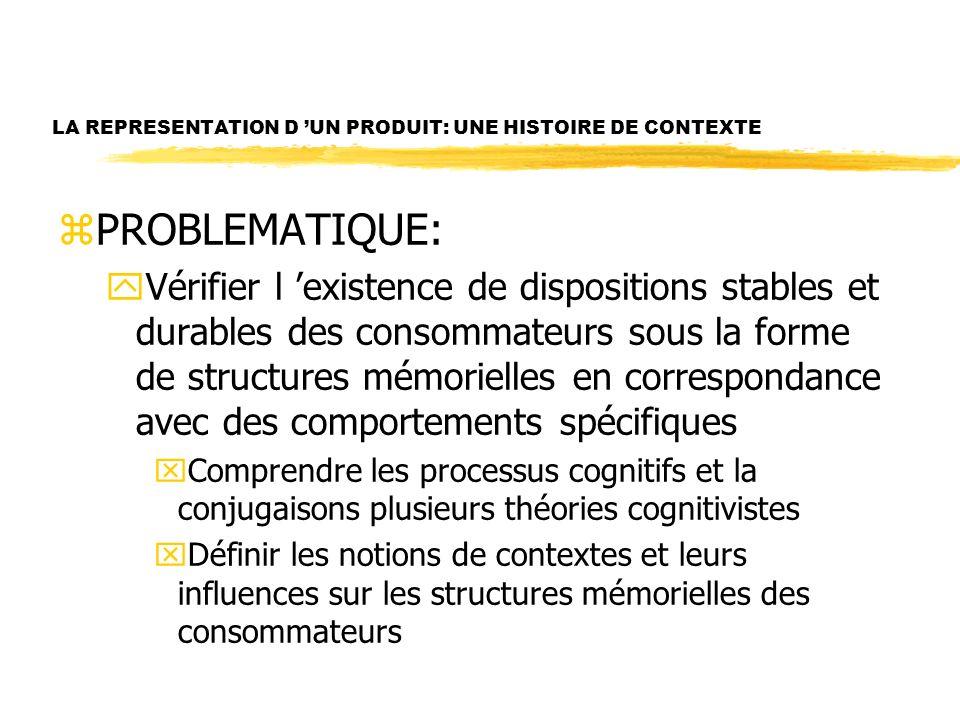 LA REPRESENTATION D 'UN PRODUIT: UNE HISTOIRE DE CONTEXTE