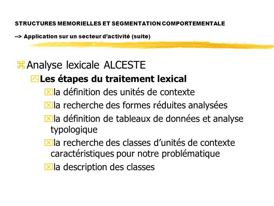 Analyse lexicale ALCESTE