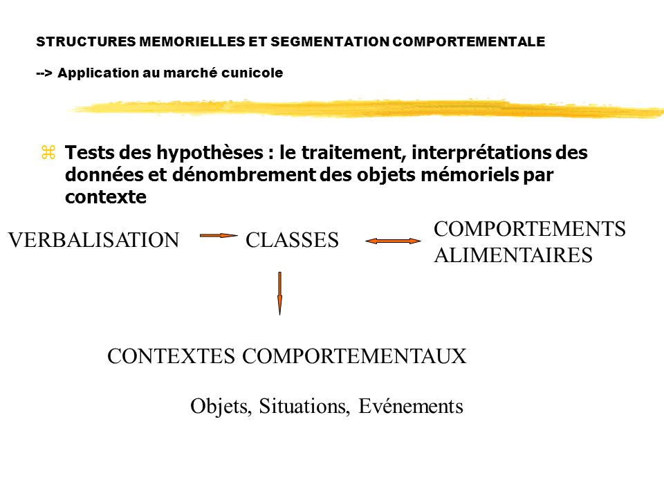 COMPORTEMENTS ALIMENTAIRES VERBALISATION CLASSES