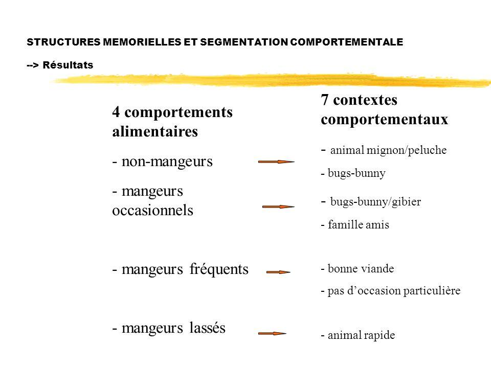 7 contextes comportementaux - animal mignon/peluche