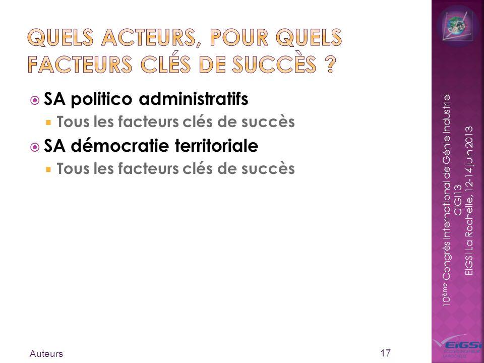 Quels acteurs, pour quels Facteurs clés de succès