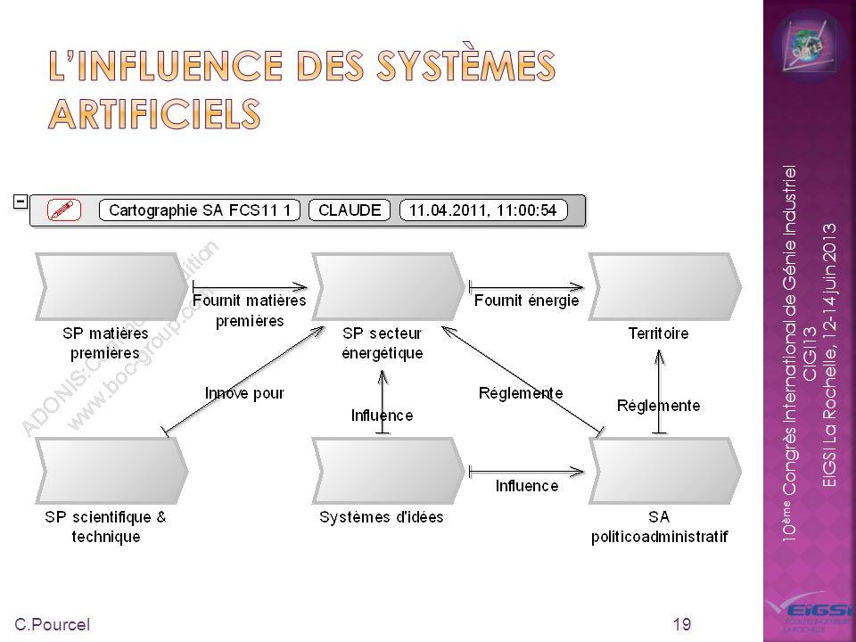 L'influence des systèmes artificiels