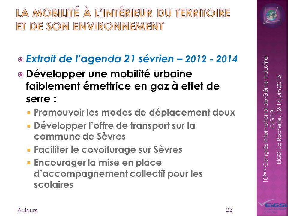 La mobilité à l'intérieur du territoire et de son environnement