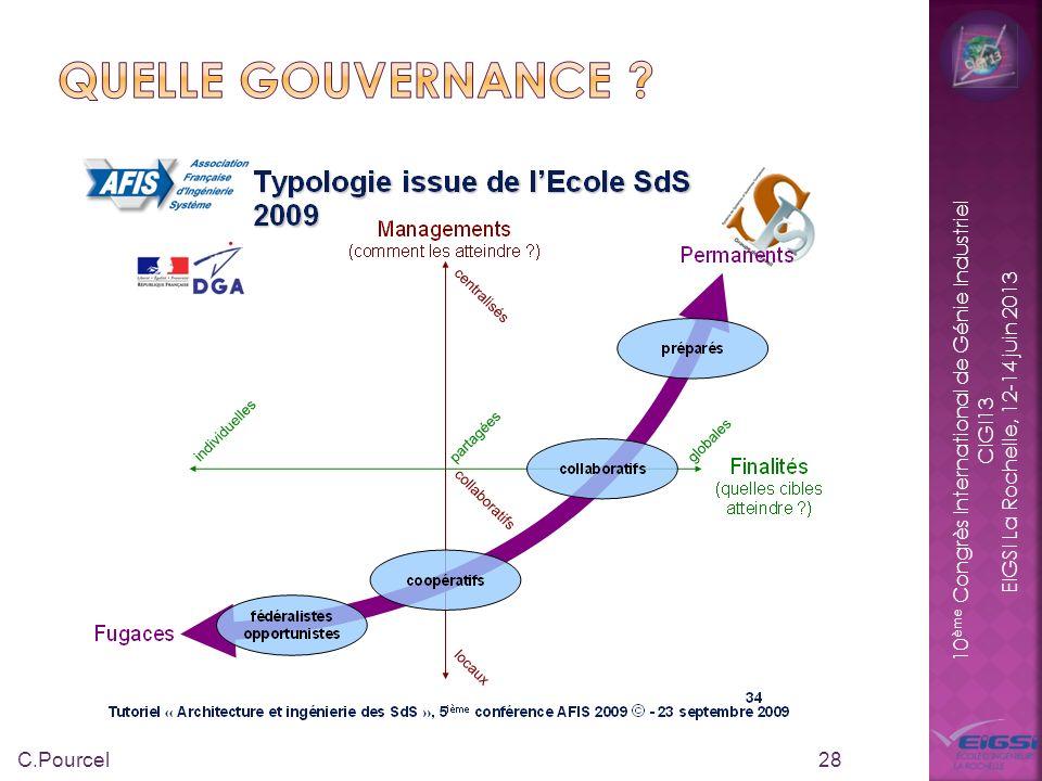 Quelle gouvernance C.Pourcel