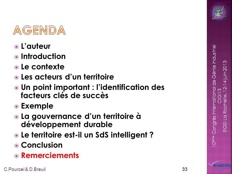 agenda L'auteur Introduction Le contexte Les acteurs d'un territoire