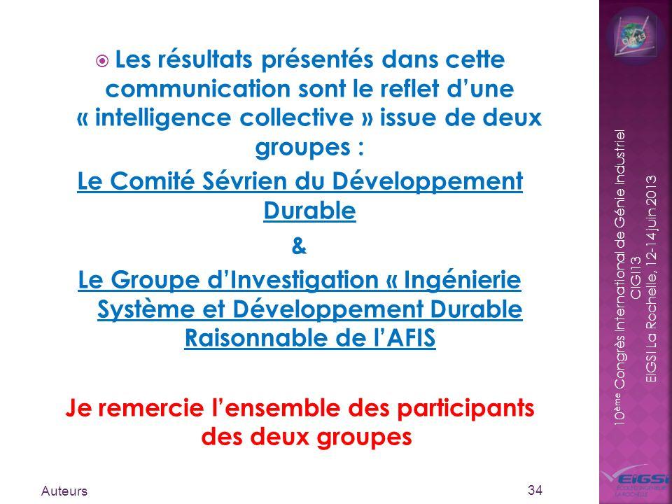 Le Comité Sévrien du Développement Durable &