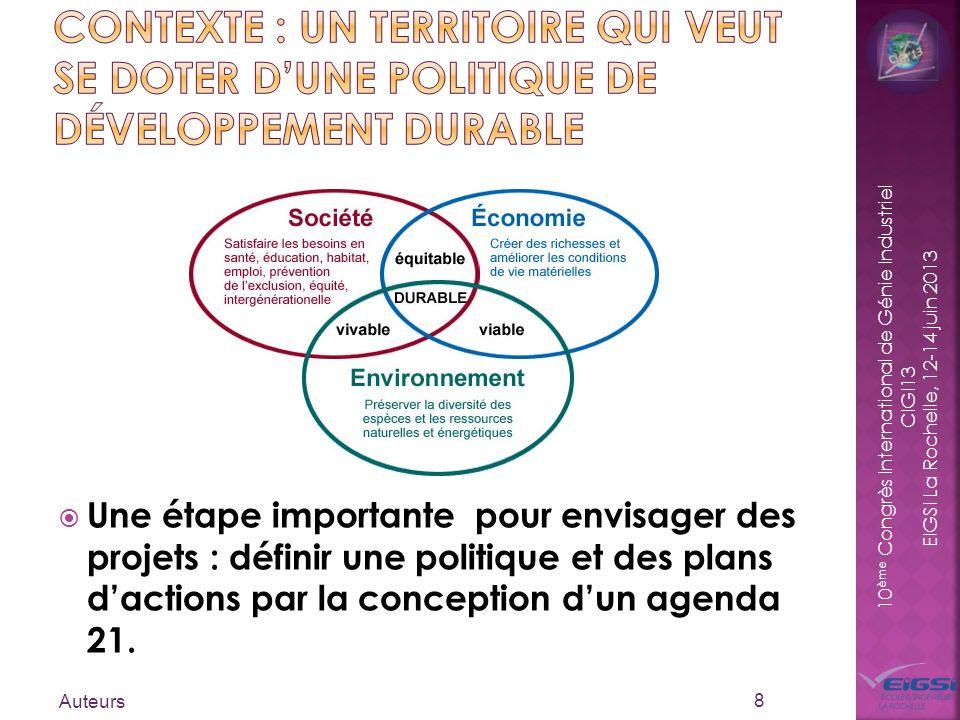 Contexte : un territoire qui veut se doter d'une politique de développement durable