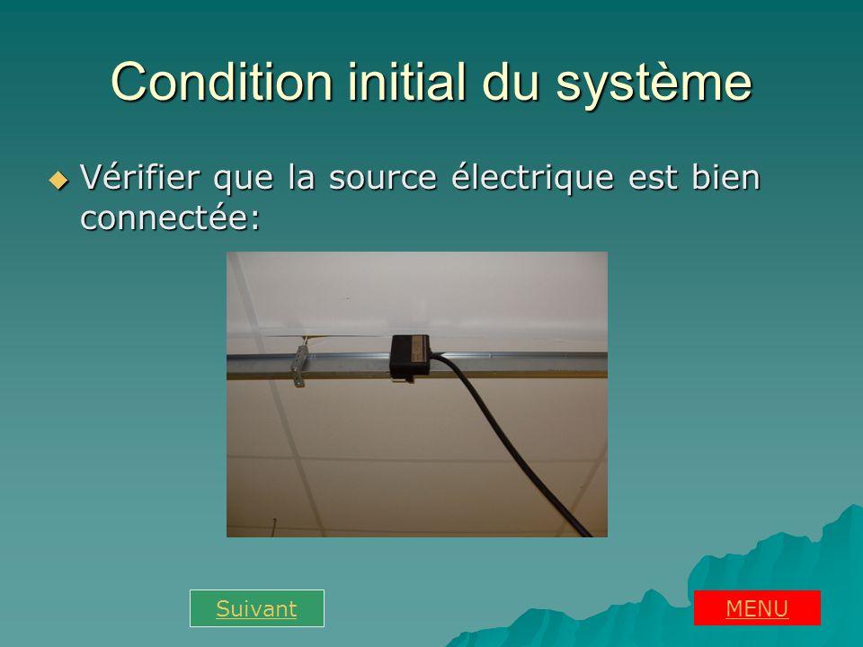 Condition initial du système