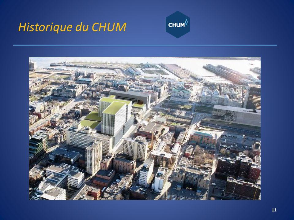 Historique du CHUM Présentation du 23 avril 2013 , Claude Olivier