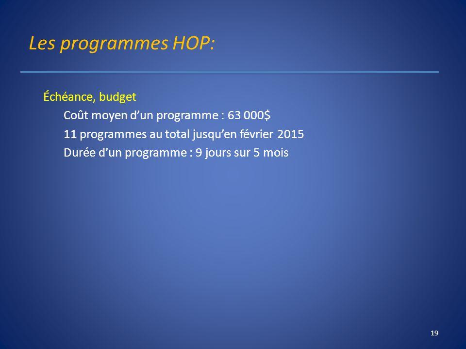 Les programmes HOP: