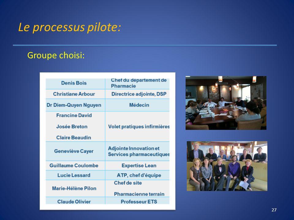 Le processus pilote: Groupe choisi:
