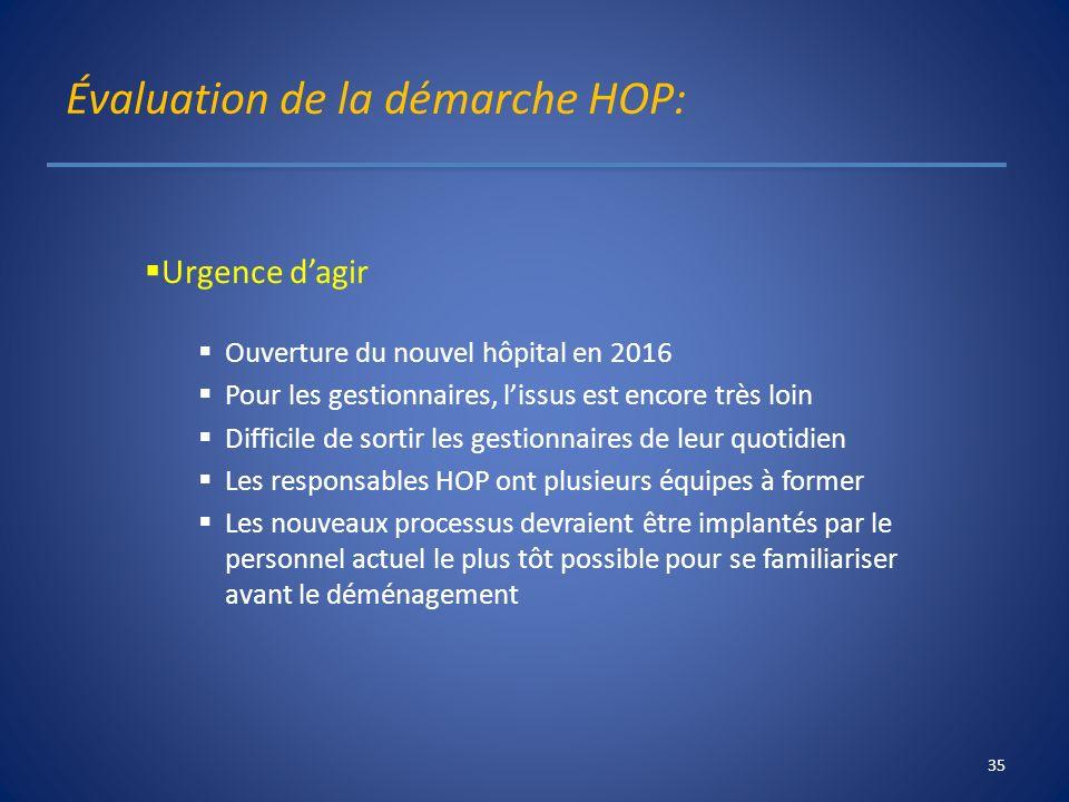Évaluation de la démarche HOP: