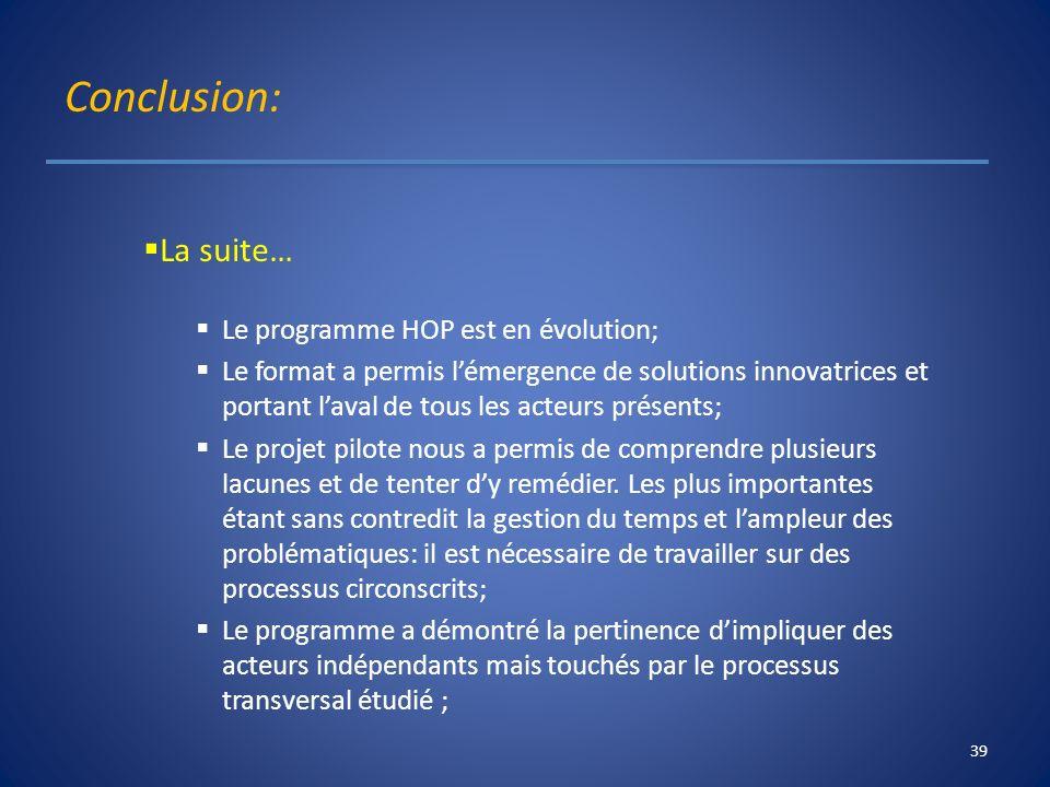 Conclusion: La suite… Le programme HOP est en évolution;