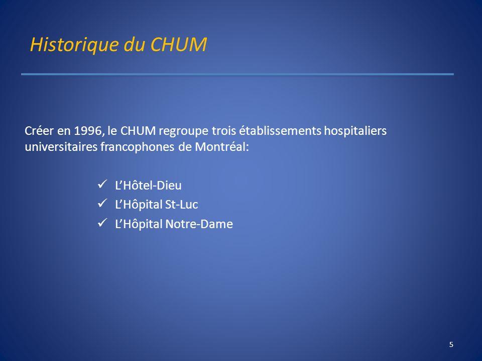 Historique du CHUM Créer en 1996, le CHUM regroupe trois établissements hospitaliers universitaires francophones de Montréal: