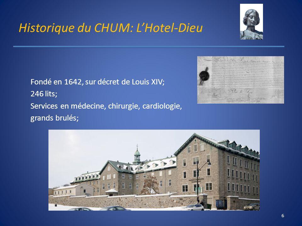 Historique du CHUM: L'Hotel-Dieu