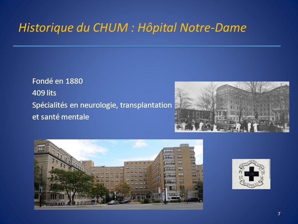 Historique du CHUM : Hôpital Notre-Dame