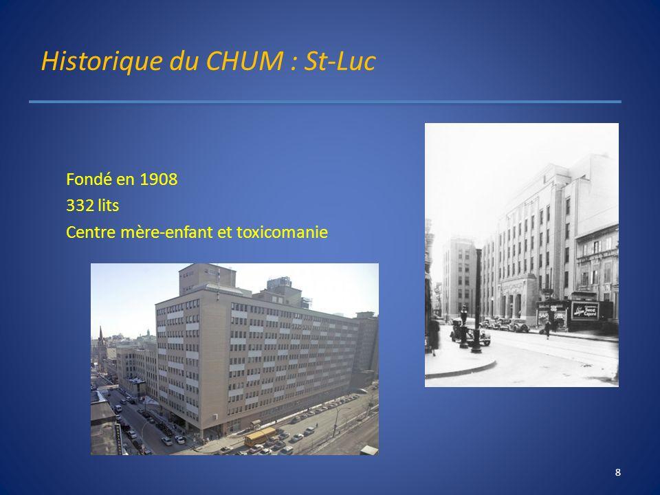 Historique du CHUM : St-Luc