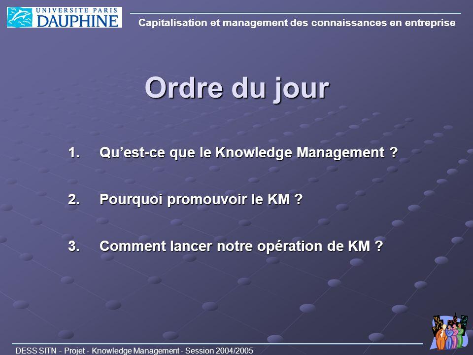 Capitalisation et management des connaissances en entreprise