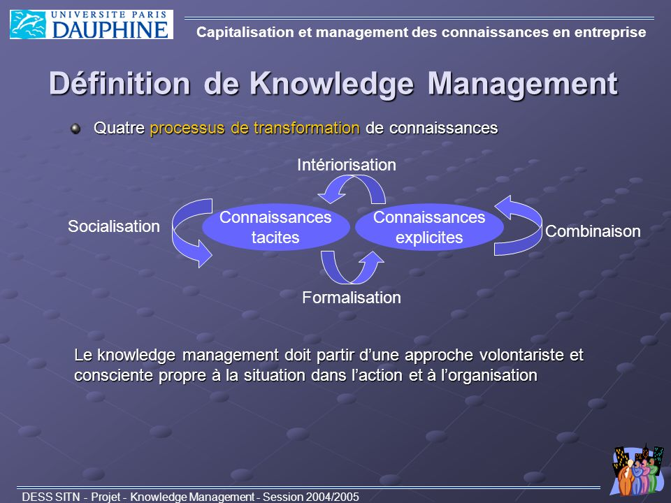Définition de Knowledge Management