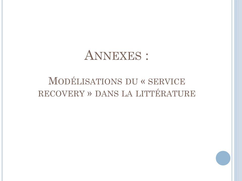 Annexes : Modélisations du « service recovery » dans la littérature