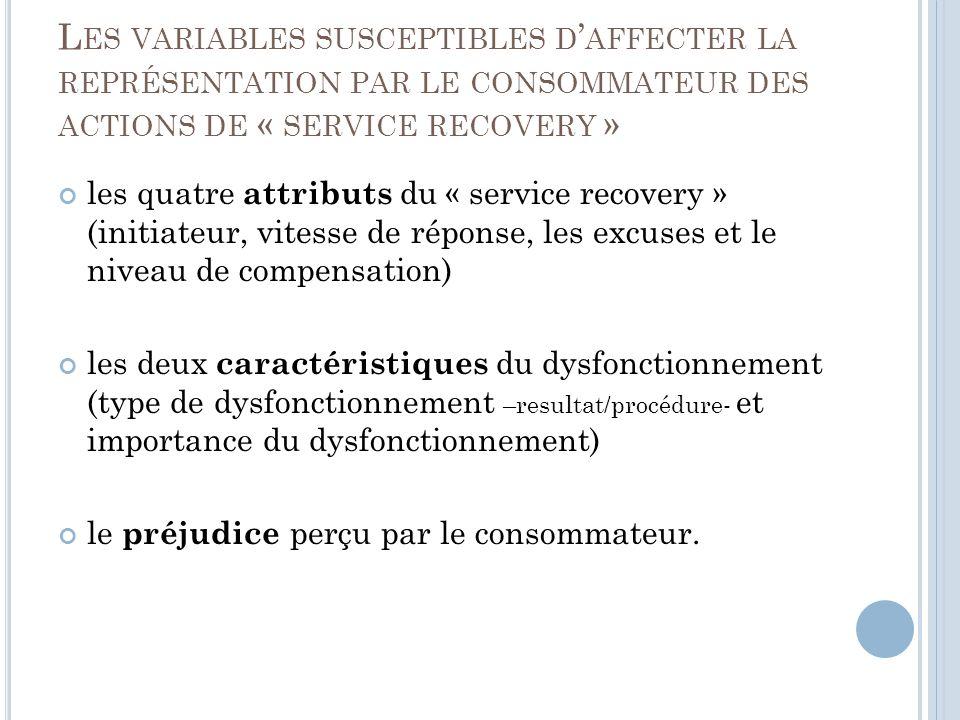 Les variables susceptibles d'affecter la représentation par le consommateur des actions de « service recovery »