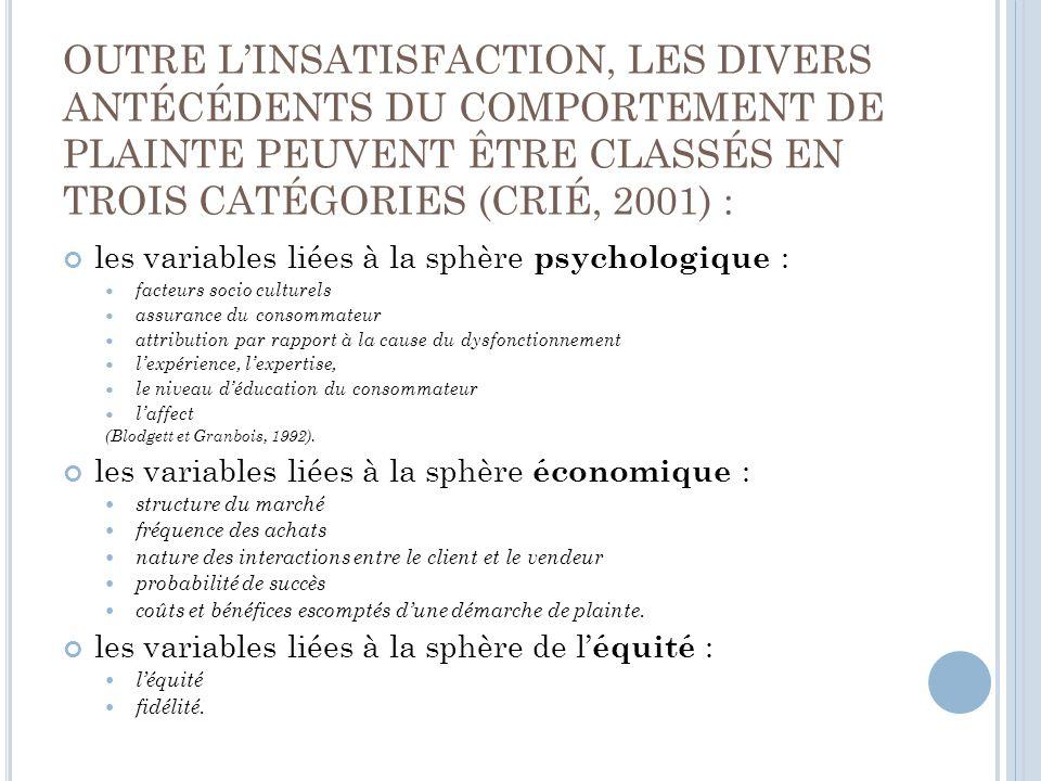 OUTRE L'INSATISFACTION, LES DIVERS ANTÉCÉDENTS DU COMPORTEMENT DE PLAINTE PEUVENT ÊTRE CLASSÉS EN TROIS CATÉGORIES (CRIÉ, 2001) :