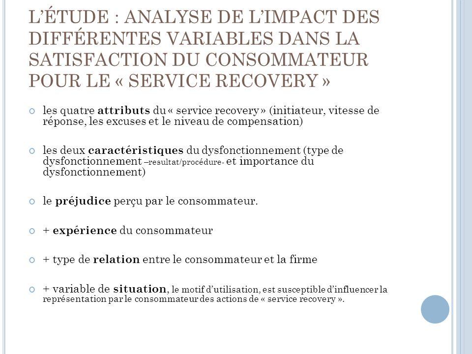L'ÉTUDE : ANALYSE DE L'IMPACT DES DIFFÉRENTES VARIABLES DANS LA SATISFACTION DU CONSOMMATEUR POUR LE « SERVICE RECOVERY »