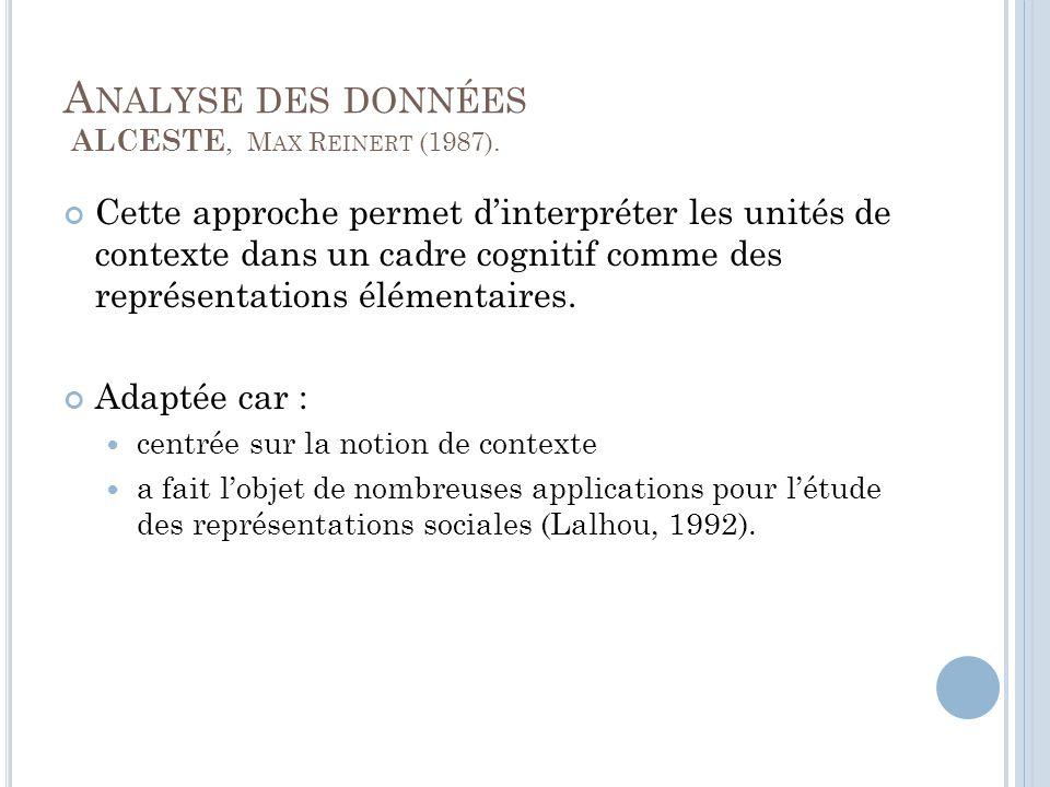 Analyse des données ALCESTE, Max Reinert (1987).