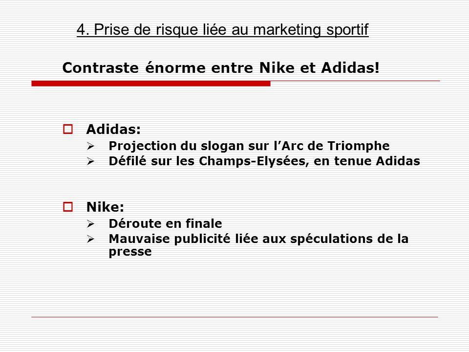 4. Prise de risque liée au marketing sportif