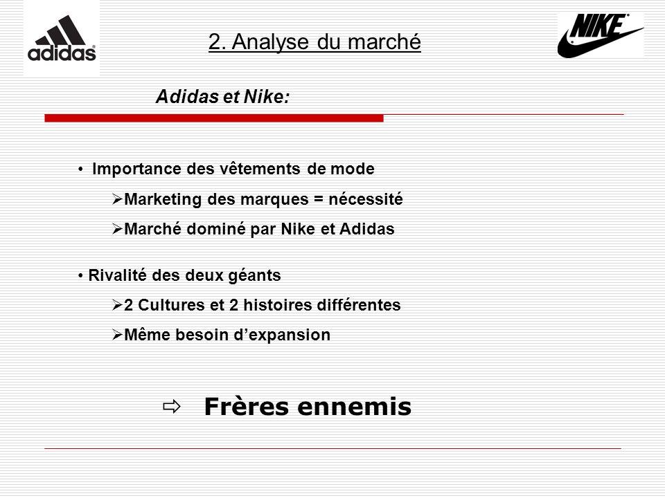Frères ennemis 2. Analyse du marché Adidas et Nike: