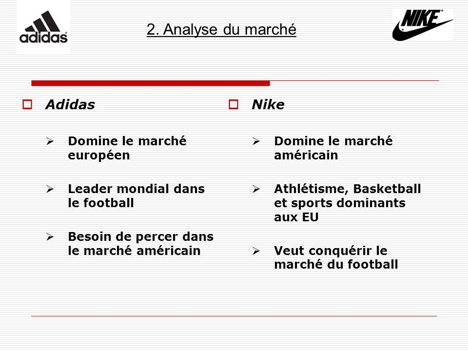 2. Analyse du marché Adidas Nike Domine le marché européen