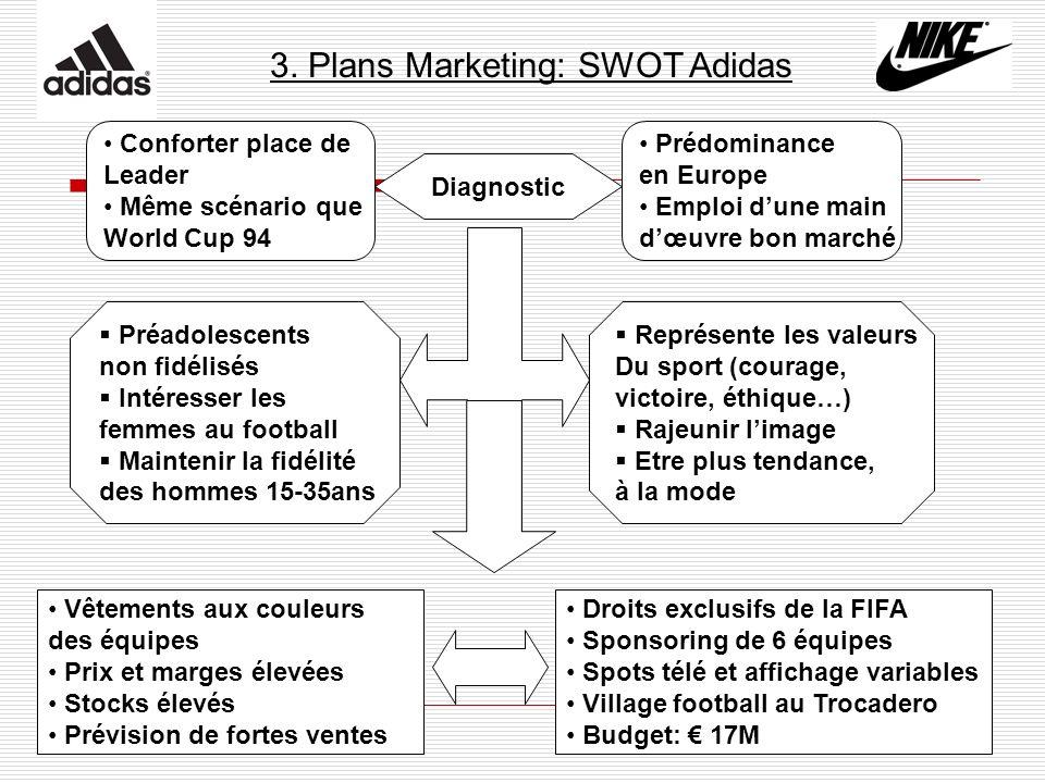 swot of adidas 2008-11-01 请问阿迪达斯的优势和劣势各是什么 10 2009-11-26 战略管理,如何做adidas的swot分析 2012-01-06 请采取一种有效的分析方法.