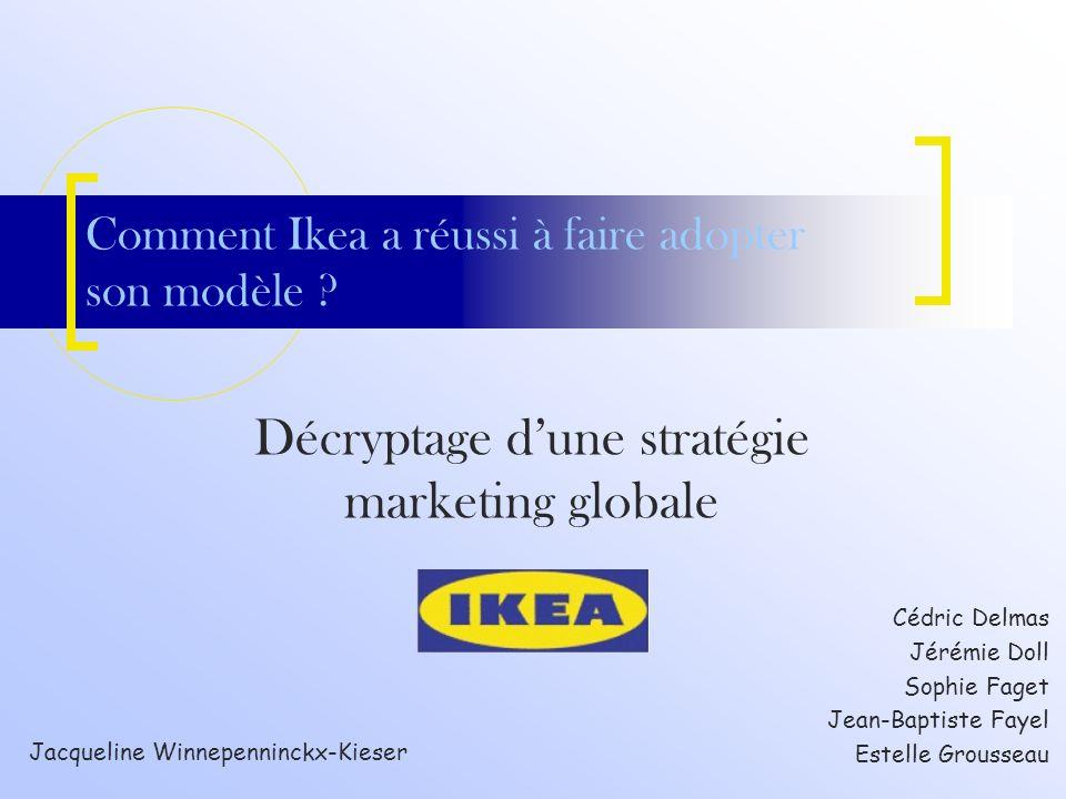 Comment Ikea a réussi à faire adopter son modèle