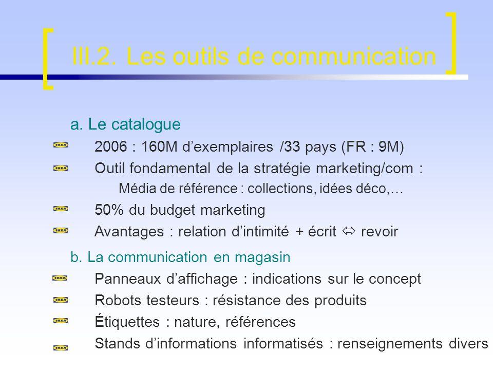 III.2. Les outils de communication