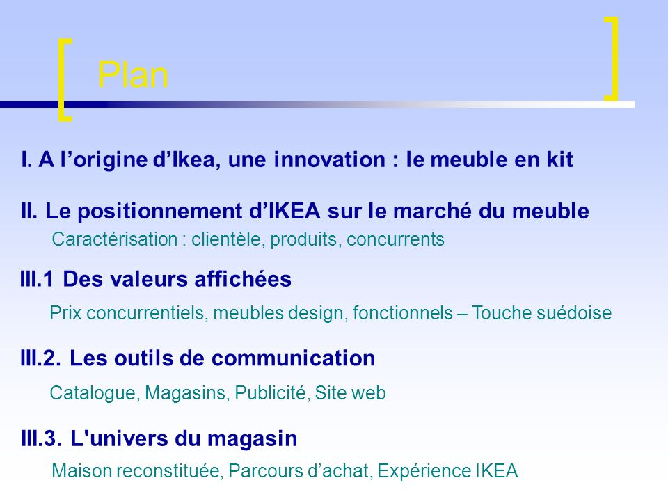 Plan I. A l'origine d'Ikea, une innovation : le meuble en kit