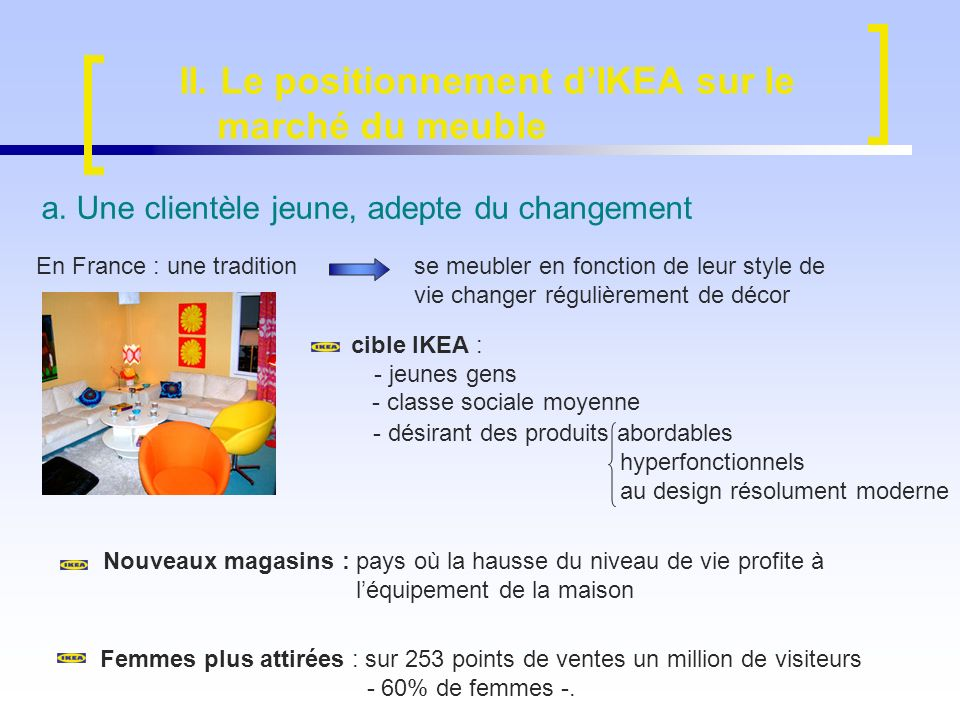 Comment ikea a r ussi faire adopter son mod le ppt for Magasin de meubles ikea le plus proche