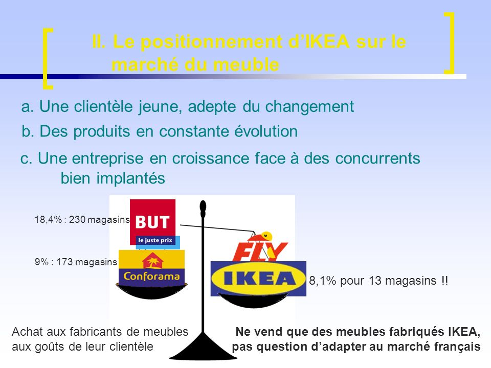 comment ikea a r ussi faire adopter son mod le ppt
