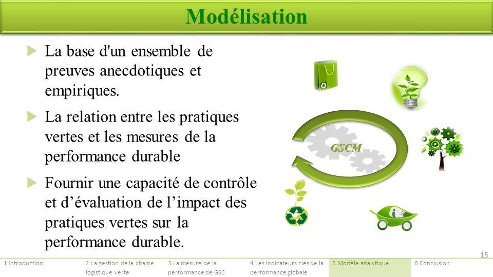 Modélisation La base d un ensemble de preuves anecdotiques et empiriques.