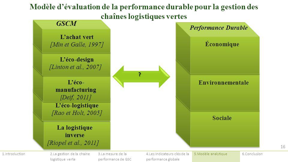 Modèle d'évaluation de la performance durable pour la gestion des chaînes logistiques vertes