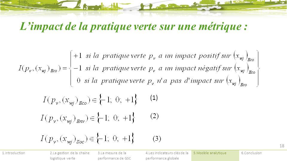 L'impact de la pratique verte sur une métrique :