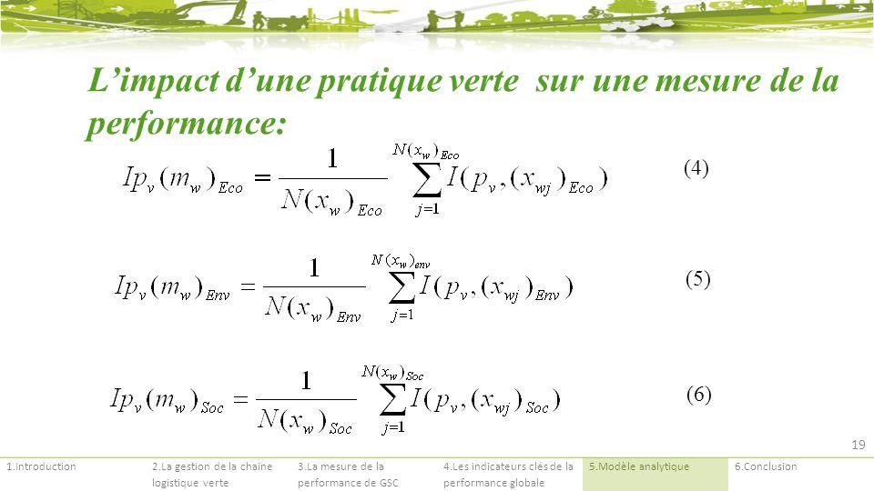 L'impact d'une pratique verte sur une mesure de la performance: