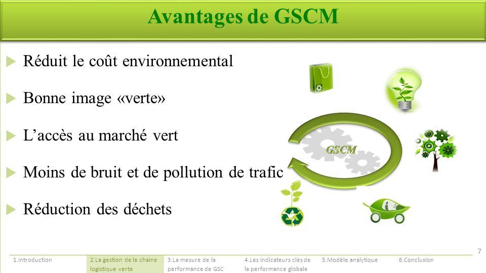 Avantages de GSCM Réduit le coût environnemental Bonne image «verte»