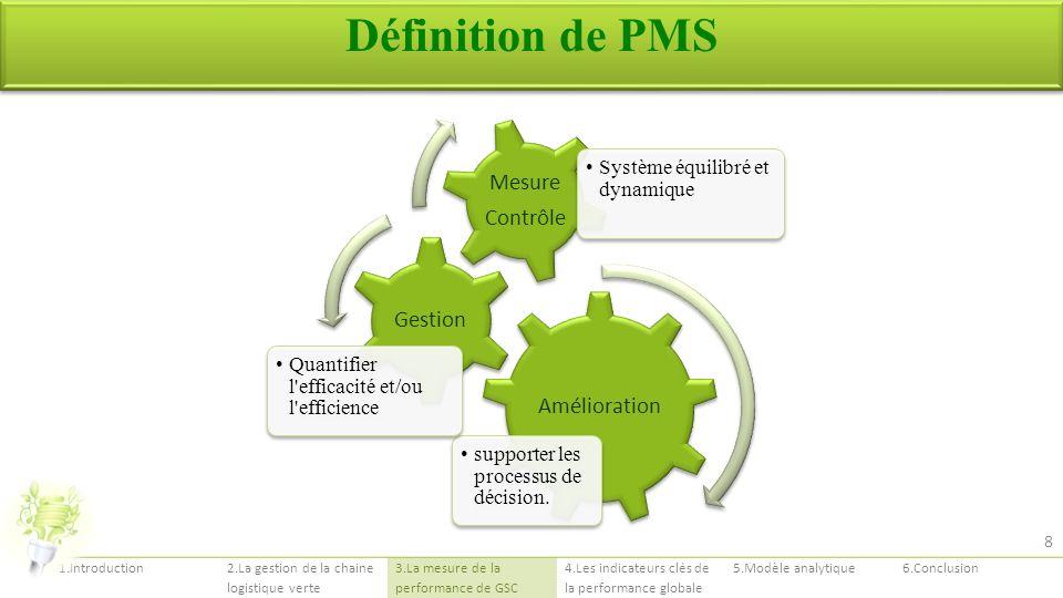 Définition de PMS Amélioration Mesure Gestion Contrôle